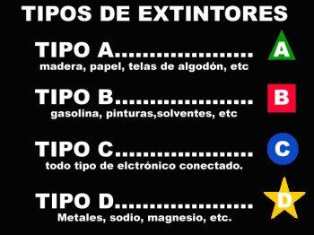tipos_extintores1