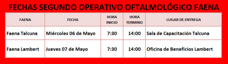 FECHAS OPERATIVO OFTALMOLOGICO 2
