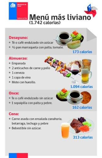 menu liviano