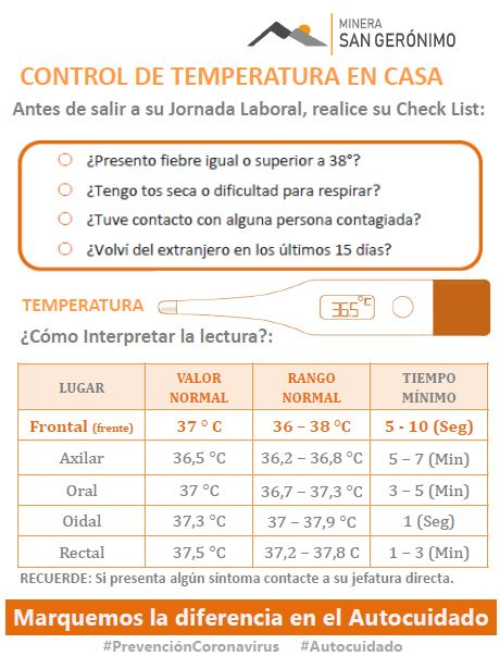 CONTROL DE TEMPERATURA - CHECK LIST
