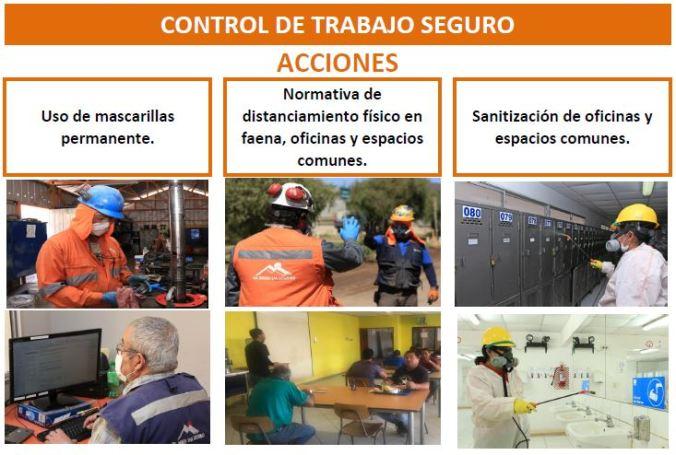 EJE3.3.CONTROL DE TRABAJO SEGURO